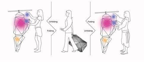 Funzionamento valigia Origami