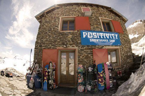 Positivity test center