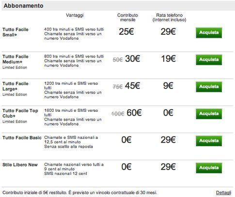 iPhone 4S da 16 GB: offerte Vodafone