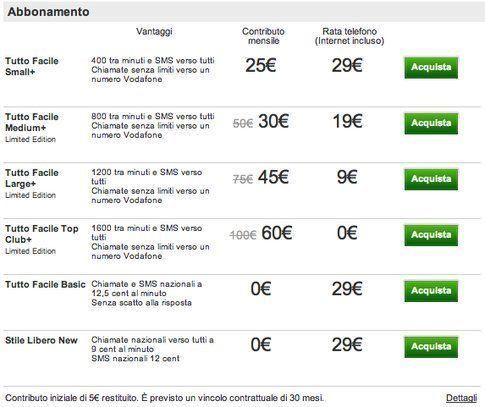 iPhone 4S da 16 GB: offerte Vodafone