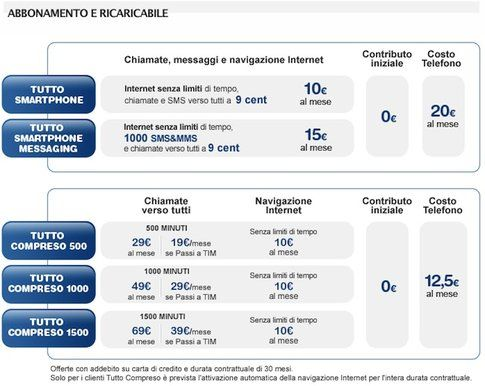 iPhone 4S da 16 GB: offerte TIM