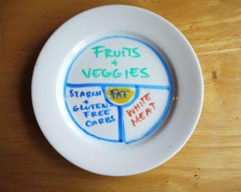 Il piatto dei celiaci