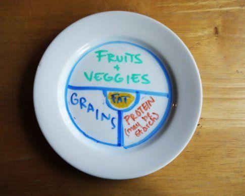 Il piatto dei vegetariani