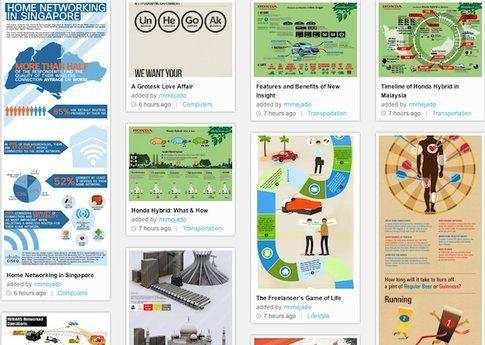 Visual.ly -  11.000 infografiche