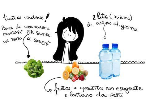 Consigli alimentari di Maghetta, disegni di Giulia