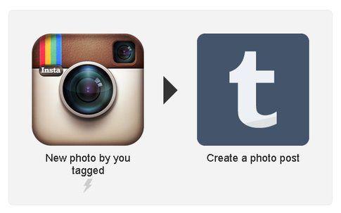 Instagram e Tumblr