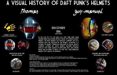 l'evoluzione dei caschi Daft Punk - foto Pilltapes.com