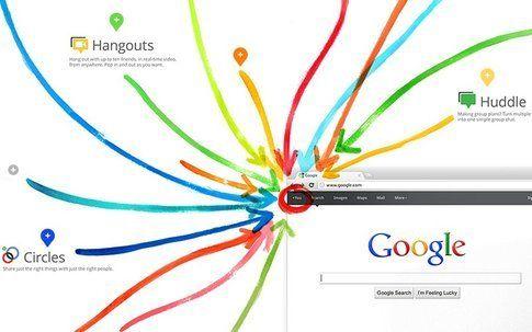 Google+ cosa è considerato spam