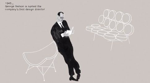 108 Years of Herman Miller in 108 Seconds