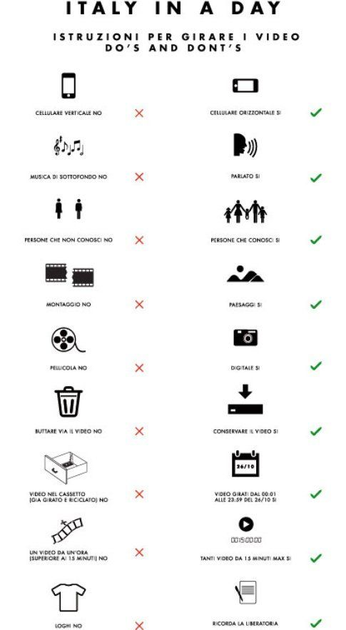 Istruzioni per partecipare - immagine da italyinaday.rai.it