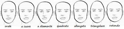 Taglio di capelli: scegli quello più adatto alla forma del tuo viso! Fonte: Corbisimage.com