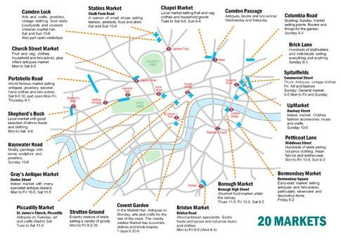 Mercati di Londra - Photcredit by http://www.christopherfowler.co.uk/