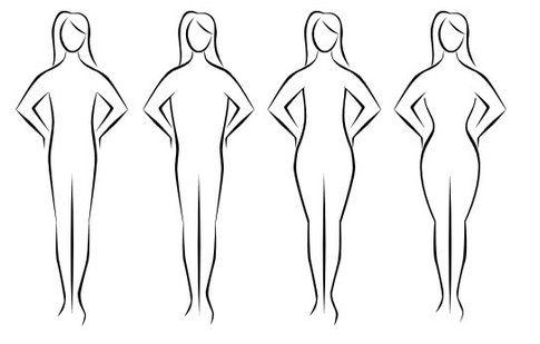 Tipi di corporatura - Fonte: wikicommons