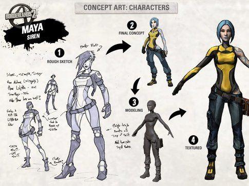 Un concept sulla creazione del personaggio (fonte Multiplayer.it)