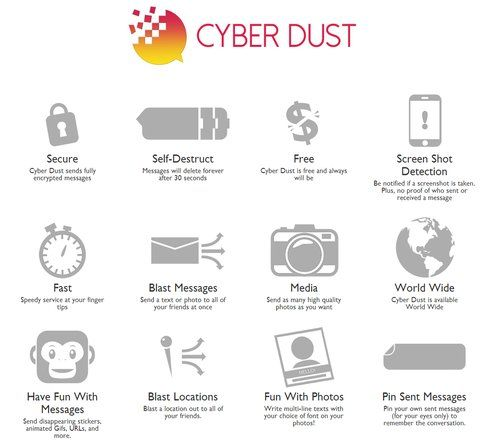 Home page di Cyberdust