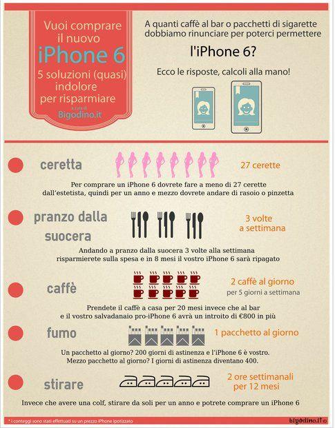 Infografica iPhone6