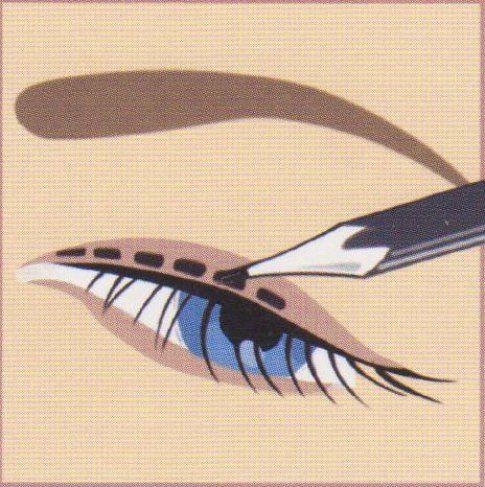 Eyeliner - Tecnica del tratteggio