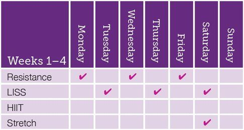 Esempio di tabella allenamento settimanale