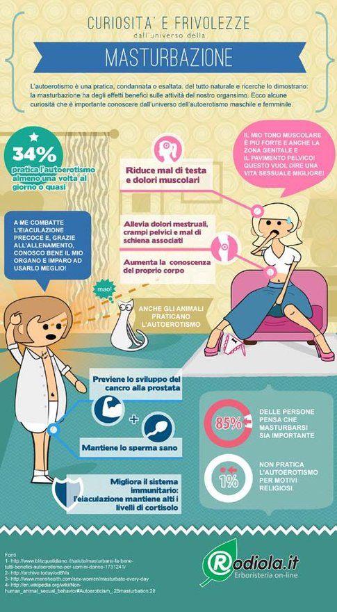 L'infografica di Rodiola.it