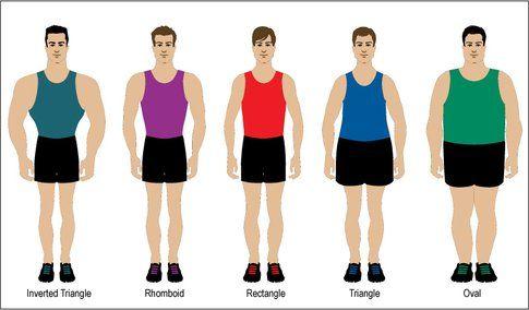 Una guida anche per i maschietti. Fonte: 2knowandvote.com
