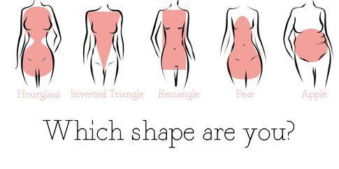 Body shapes - Fonte: naturellees.com