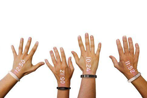 Ecco come Ritot proietta il quadrante sulla nostra mano!(ritot.com)