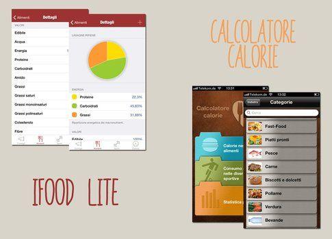 iFood Lite e Calcolatore calorie
