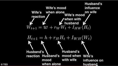 Formula matematica del vero amore - Fonte: Dailymail
