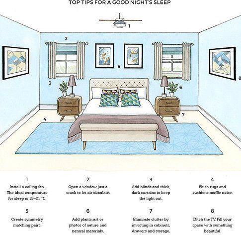 Design camera da letto, consigli - Fonte: DailyMail