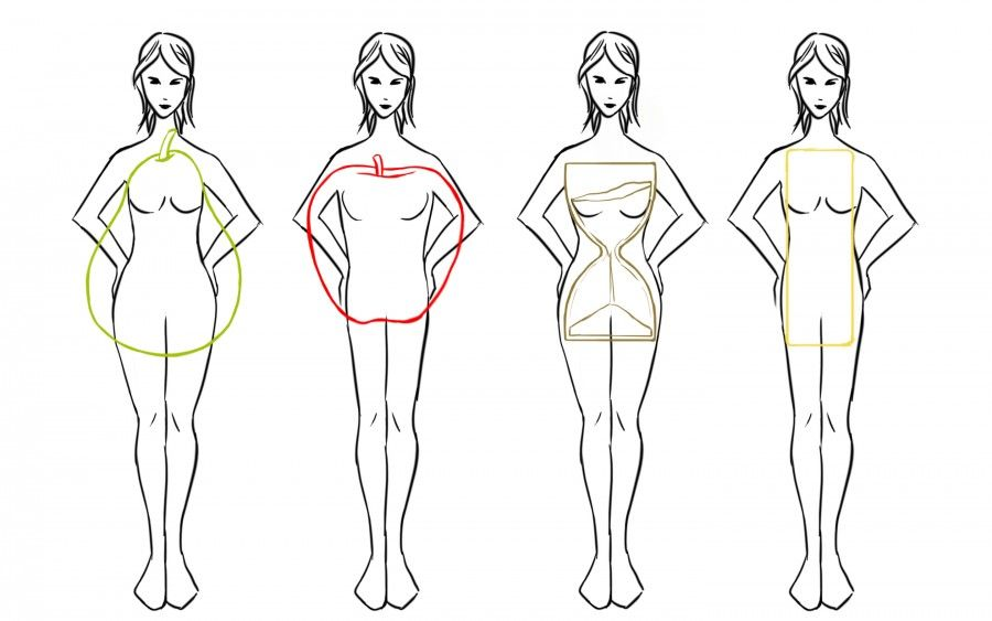 Tipologie di forme fisiche di una donna