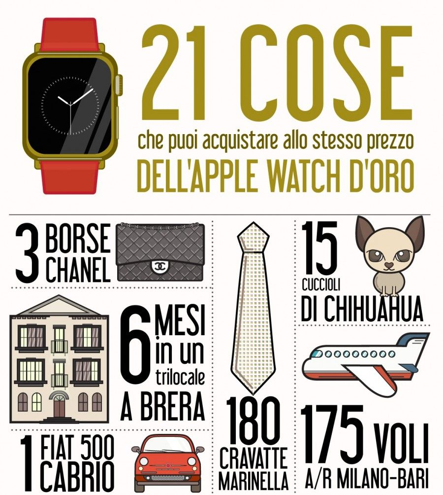 apple-watch-oro-01
