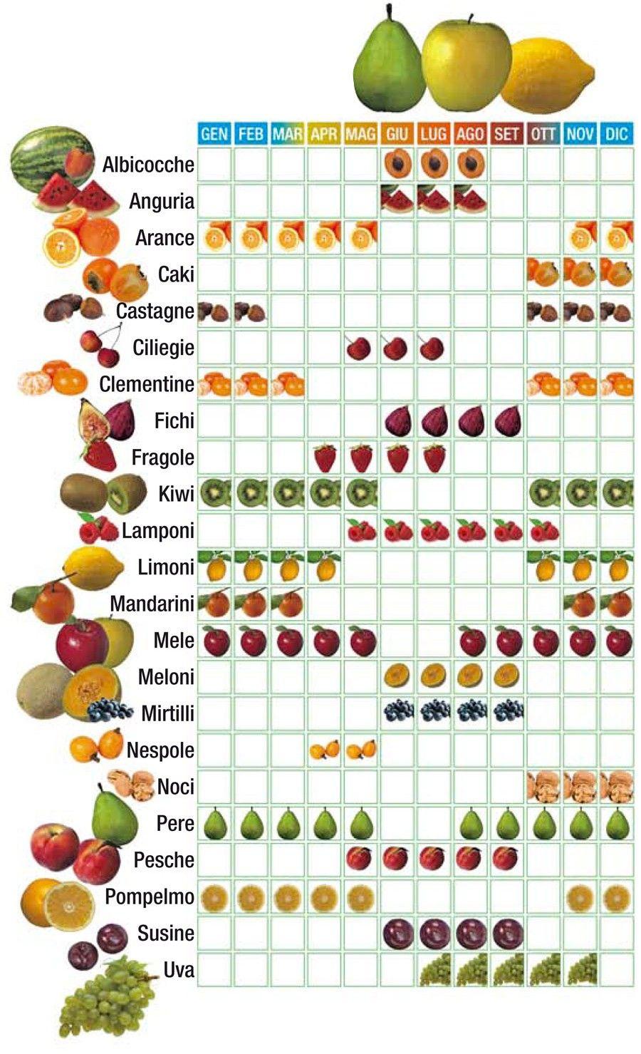 calendario-frutta