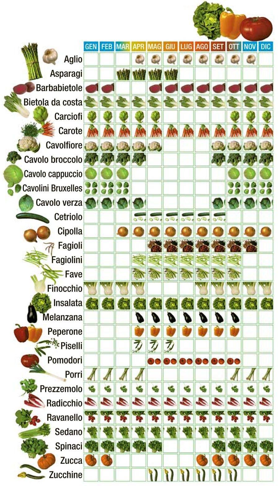 calendario-verdura