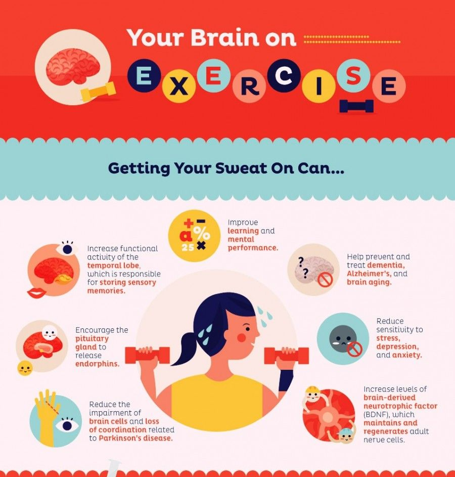 I benefici dell'attività fisica sul cervello