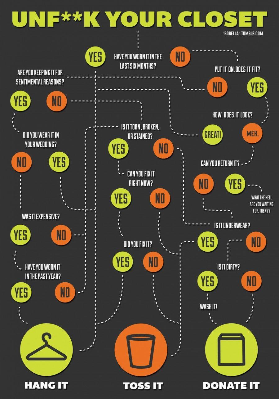 infografica_decluttering