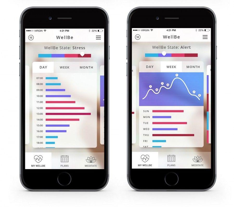 L'app di WellBe misura il livello di stress