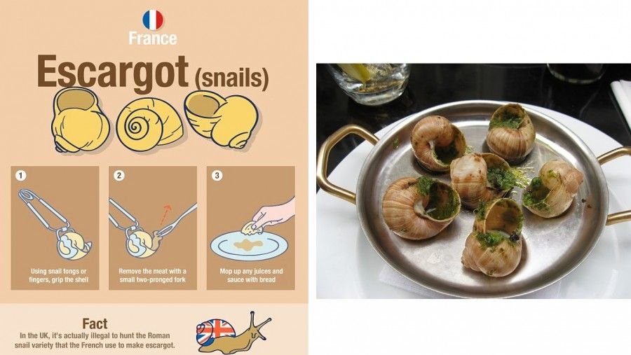 Come si mangiano le lumache in Francia