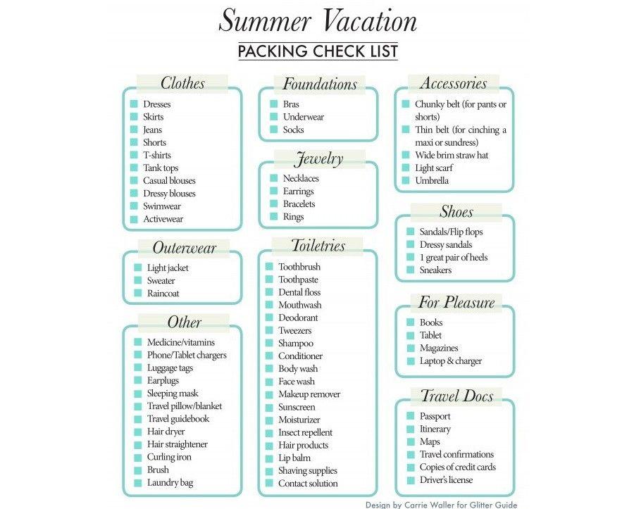 lista-bagaglio-vacanze