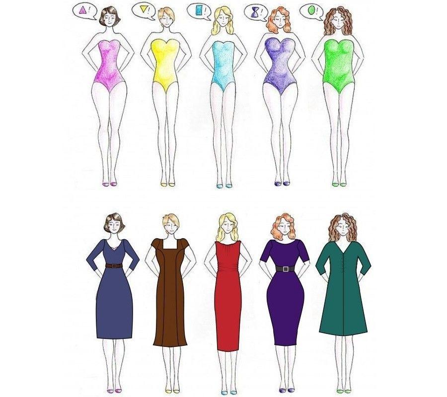 fc40c8c90dce vestiti-forma-corpo2 Scegliere l abito in base alla forma del corpo