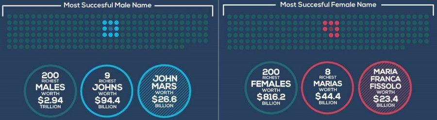 infografica-nome2