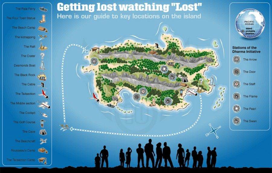 lost-isola