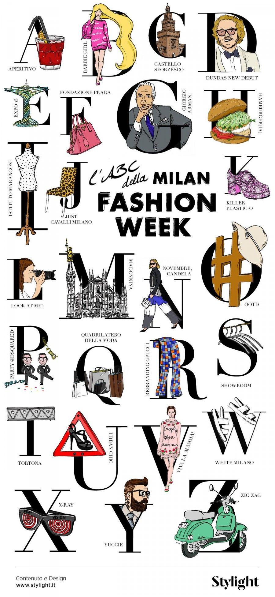 milano-moda-donna-infografica