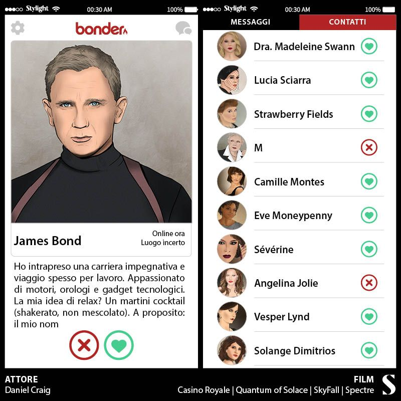 1. James Bond -Stylight