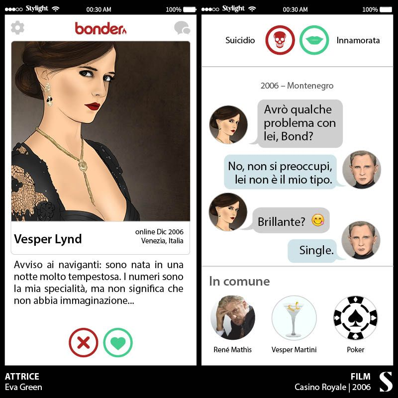 2. James Bond - Vesper Lynd - Stylight