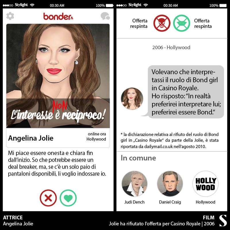 4. James Bond - Angelina Jolie - Stylight