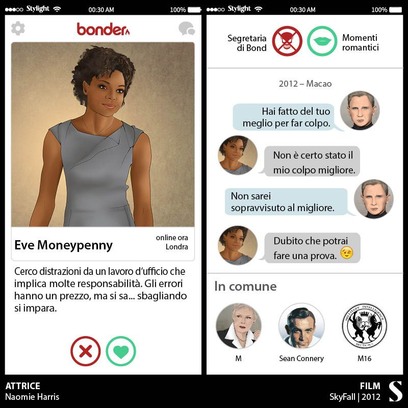 7. James Bond -Eye MoneyPenny - Stylight