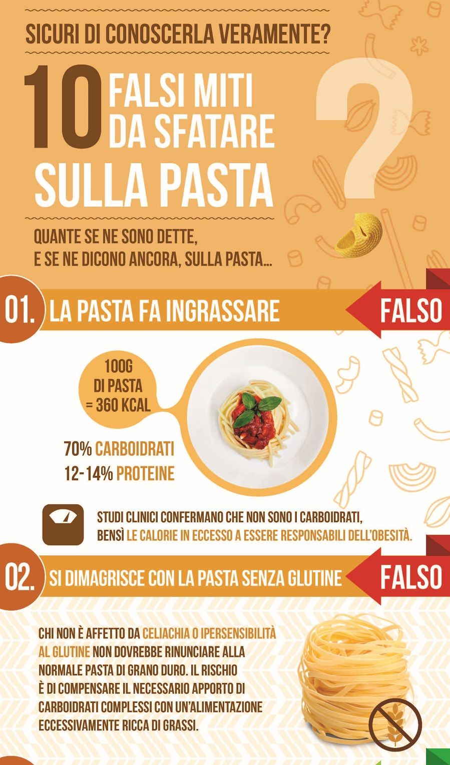 pasta-infografica1
