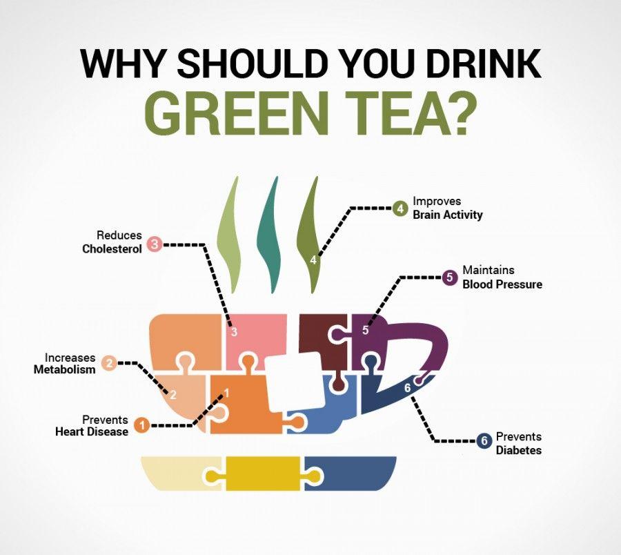 perché-bere-tè-verde