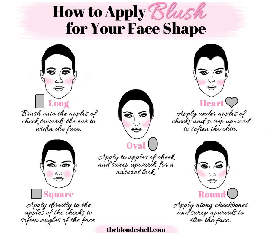 How To Apply Blush to an Oval Face Ladies, if you have an oval face, you're in luck. Typically, this face shape is very proportional and makes applying blush much easier.