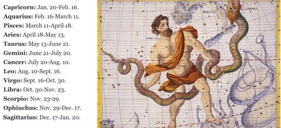 segni-zodiacali-ofiuco2